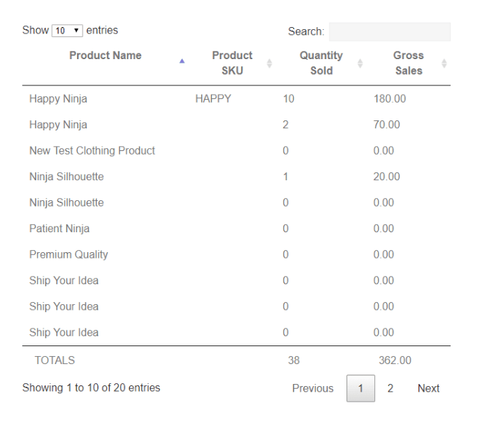 Frontend Reports for WooCommerce Add-On | WooCommerce Plugins