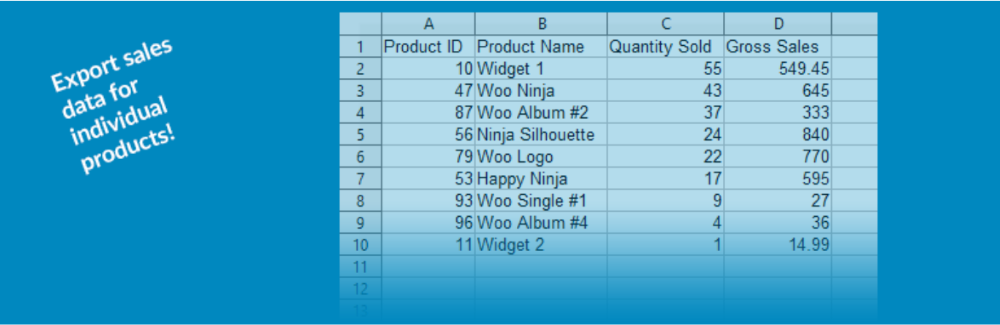 Product Sales Report
