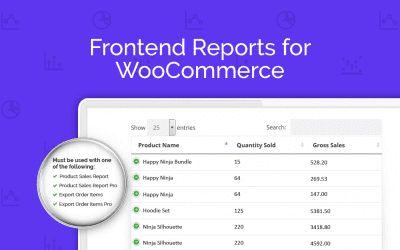 Plugin Review: Frontend Reports for WooCommerce Plugin